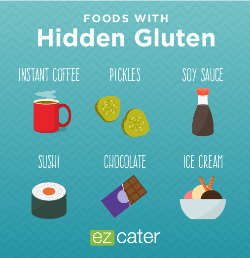 Got Gluten? 15 Foods to Avoid on a Gluten-Free Diet ...