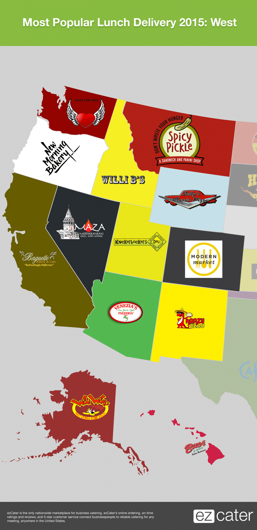Us States West1Png