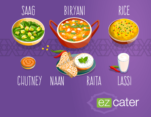 Understanding the Indian food catering menu