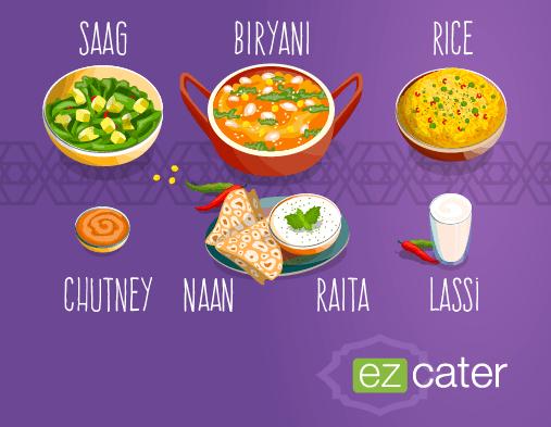 Understanding the Indian food menu