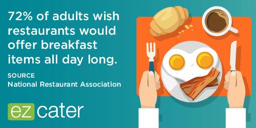 Best breakfast catering ideas