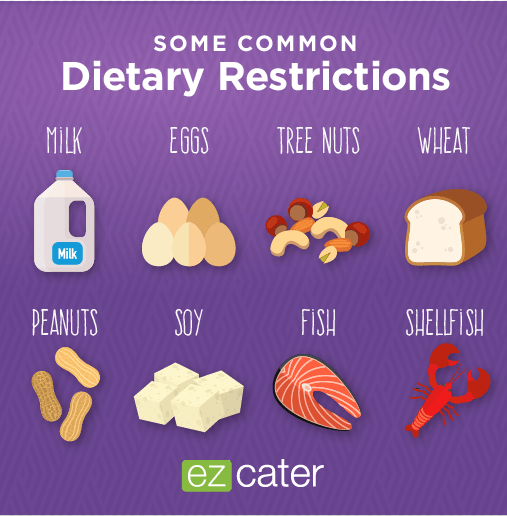 Common dietary restrictions